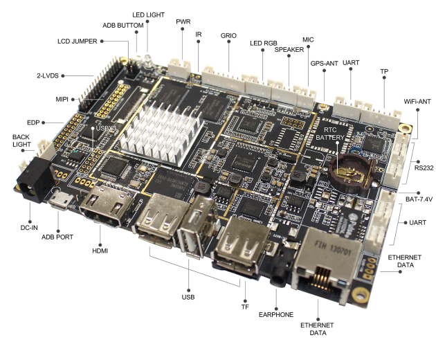 Android board RK3368